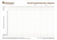 Download og print blankt BBT diagram